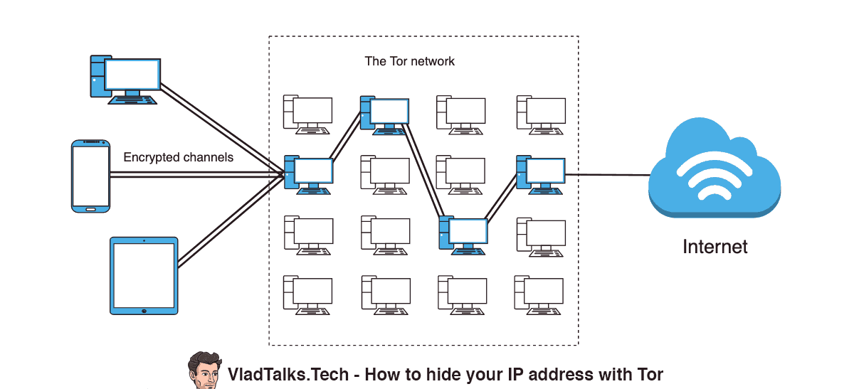 How to hide your IP address (VPN,Proxy,Tor) | VladTalks Tech