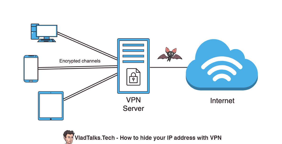 How to hide your IP address with VPN