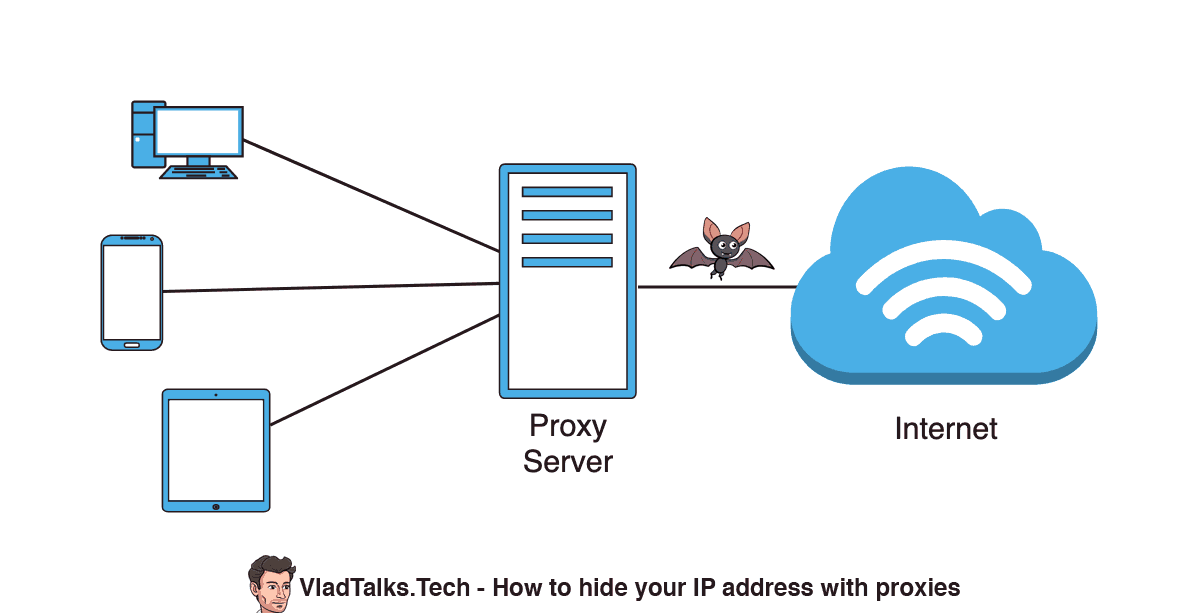 How to hide your IP address with proxies