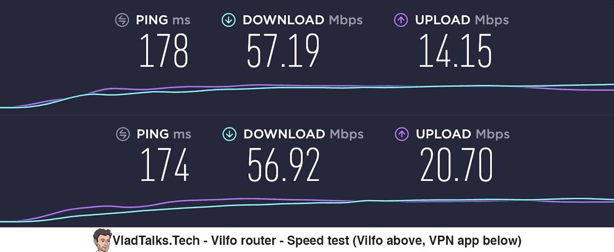 Vilfo router - Speed test (Vilfo vs. VPN app)